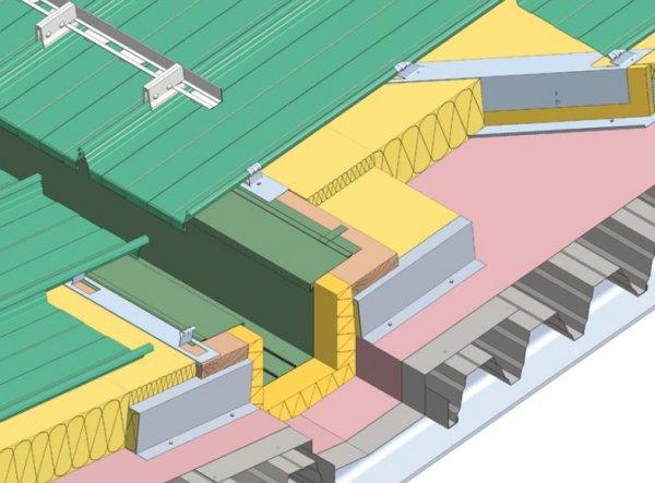 Trapezna pločevina, odvodnjavanje v žloti