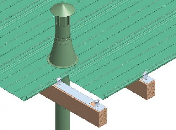 Trapezna pločevina, preboj zračnik hladna streha