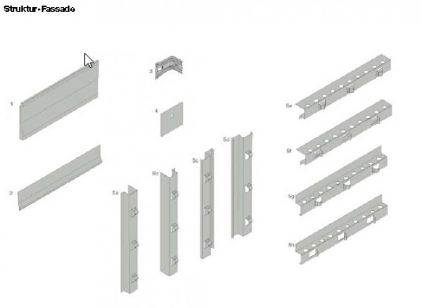 Sestavni elementi sistema fasade